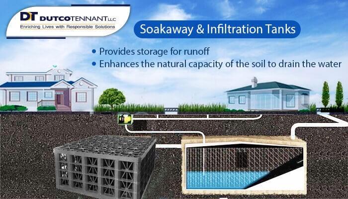 Soakaway and Infiltration Tanks