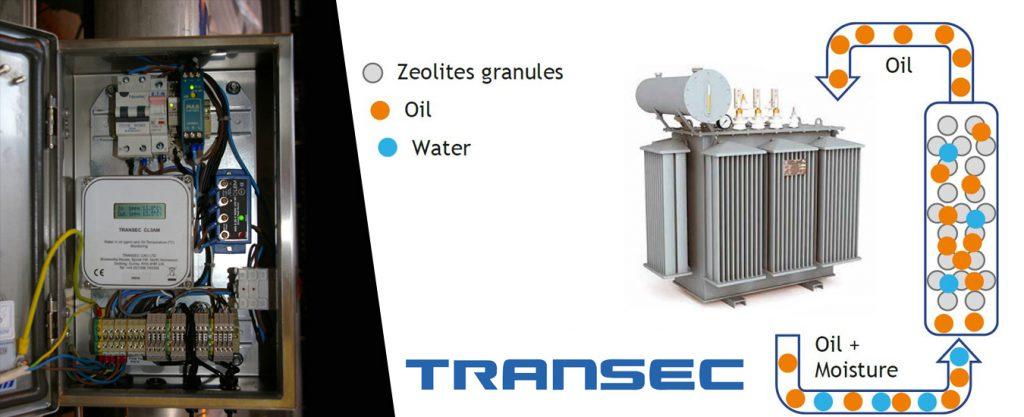 TRANSEC UK
