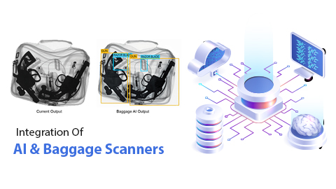 Integration of AI & Baggage Scanners