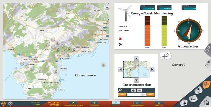 Instrumentation, Automation & Network Monitoring