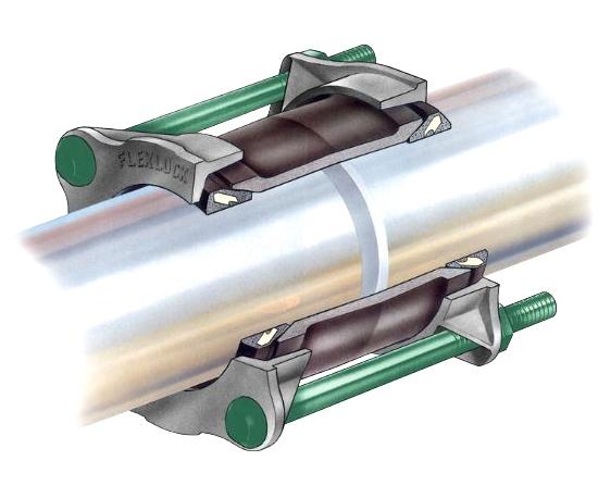 TSE Coupling Treated Sewage Effluent (TSE)