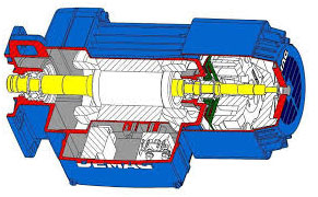 Brake Motors Electricity Transmission & Distribution