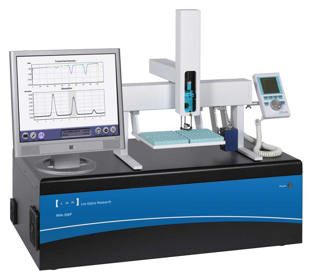 Isotope Analyzer Analytical Solutions