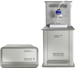 AccuSizer Analytical Solutions