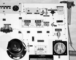 Avionics &  Instrumentation Dutcotennant
