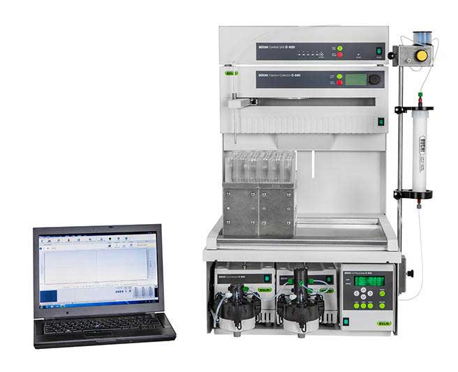 Preparative Chromatography System Analytical Solutions