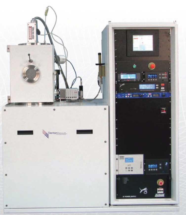 Reactors Research Equipment