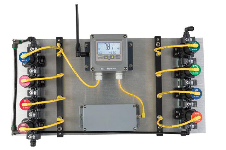 Multi Parameter Monitoring Analytical Instrumentation