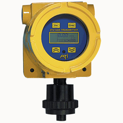 Toxic Gas Detector Analytical Instrumentation